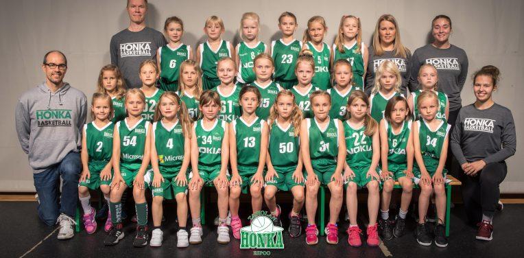 2010-tytöissä hurja korisbuumi – joukkue kävi pelaamassa Tampereellakin